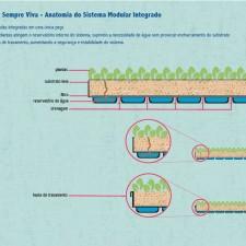 Esquema do sistema CVL comercializado pela Ecocasa